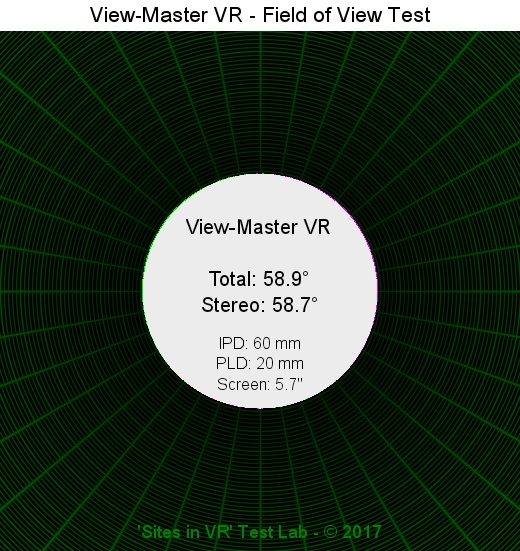 Sites in VR - View-Master VR VR Headset Lens Review & QR Code
